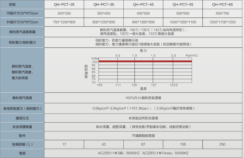高壓加速老化試驗機.png